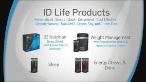 Idlifeproducts